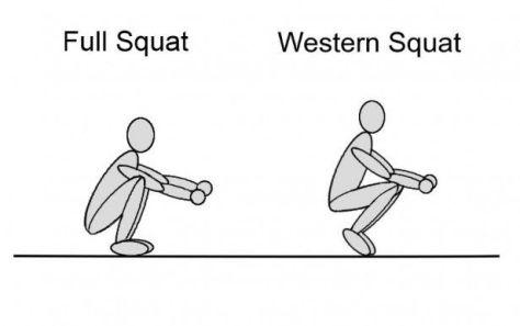 squat-practice